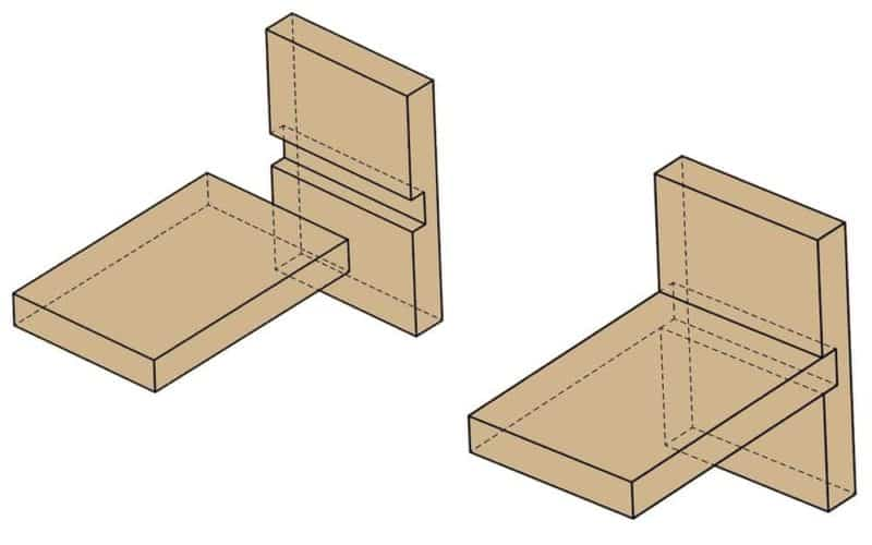 Common Types Of Wood Joints You Should Know 1001 Pallets