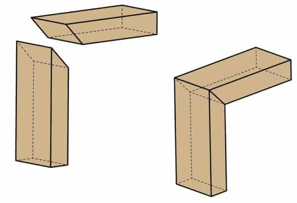 Common Types of Wood Joints You Should Know