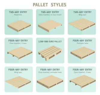 What Is The Size Of A Pallet Check Standard Sizes Dimensions