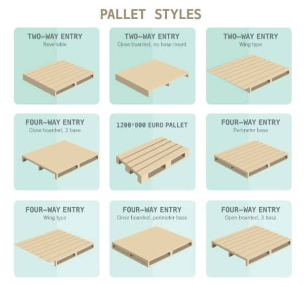 What Are The Standard Pallet Sizes Amp Dimensions 1001